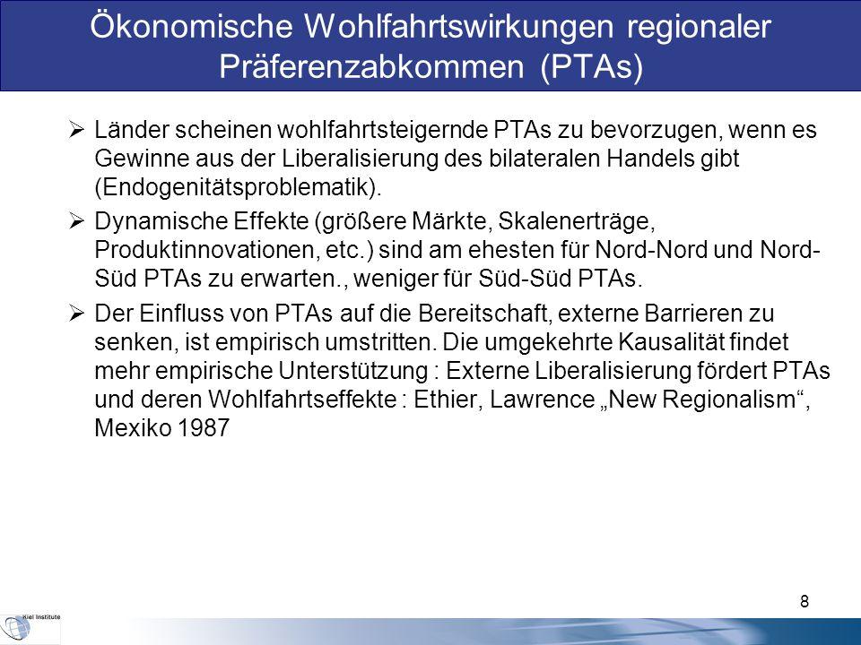 """Ökonomische Wohlfahrtswirkungen regionaler Präferenzabkommen (PTAs)  Nord-Süd PTAs bringen die höchsten Wohlfahrtseffekte, wenn sich das Südland institutionell """"andockt (""""tiefe Integration mit Faktorfreizügigkeit ist besser als """"flache Integration mit ausschließlicher Güterhandelsliberalisierung)  Politische Ökonomie : Die Nordländer sitzen bei PTAs mit E-Ländern immer am längeren Hebel und können ihre Regelvorstellungen durchsetzen (Dienstleistungshandel, non-trade issues: Umweltstandards, Schutz geistiger Eigentumsrechte)."""