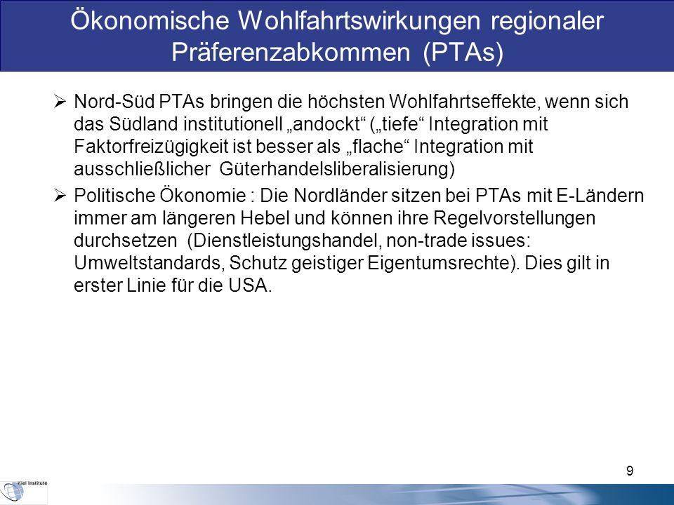 Ökonomische Wohlfahrtswirkungen regionaler Präferenzabkommen (PTAs) IV.Schlussfolgerungen  PTAs bleiben zweitbeste Lösungen im Vergleich zu multilateralen Abkommen.