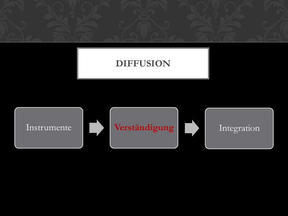 InstrumenteVerständigung Integration DIFFUSION