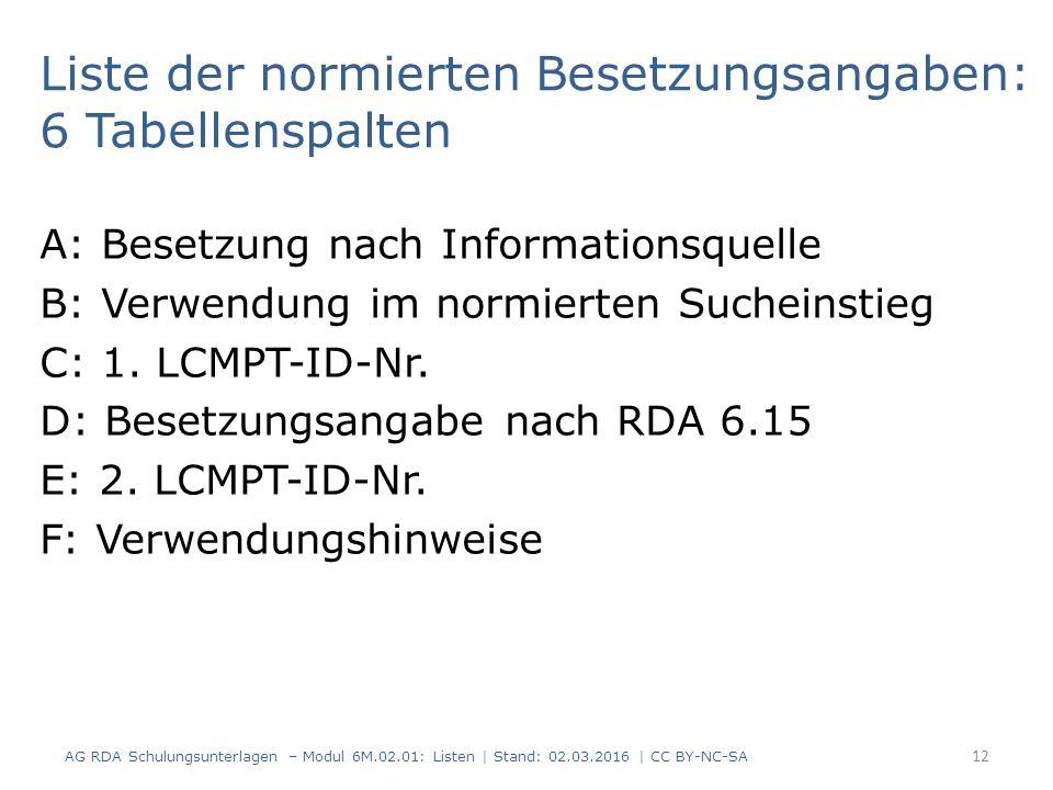 Liste der normierten Besetzungsangaben: 6 Tabellenspalten A: Besetzung nach Informationsquelle B: Verwendung im normierten Sucheinstieg C: 1. LCMPT-ID