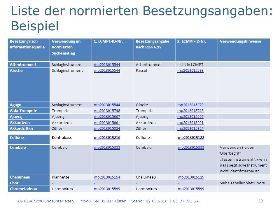 Liste der normierten Besetzungsangaben: Beispiel 13 Besetzung nach Informationsquelle Verwendung im normierten Sucheinstieg 1. LCMPT-ID-Nr. Besetzungs