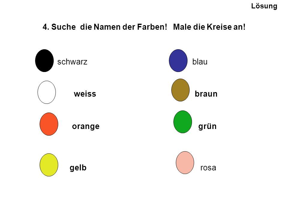 4. Suche die Namen der Farben! Male die Kreise an! schwarz O blau O weiss O braun O orange O grün O gelb O rosa Lösung