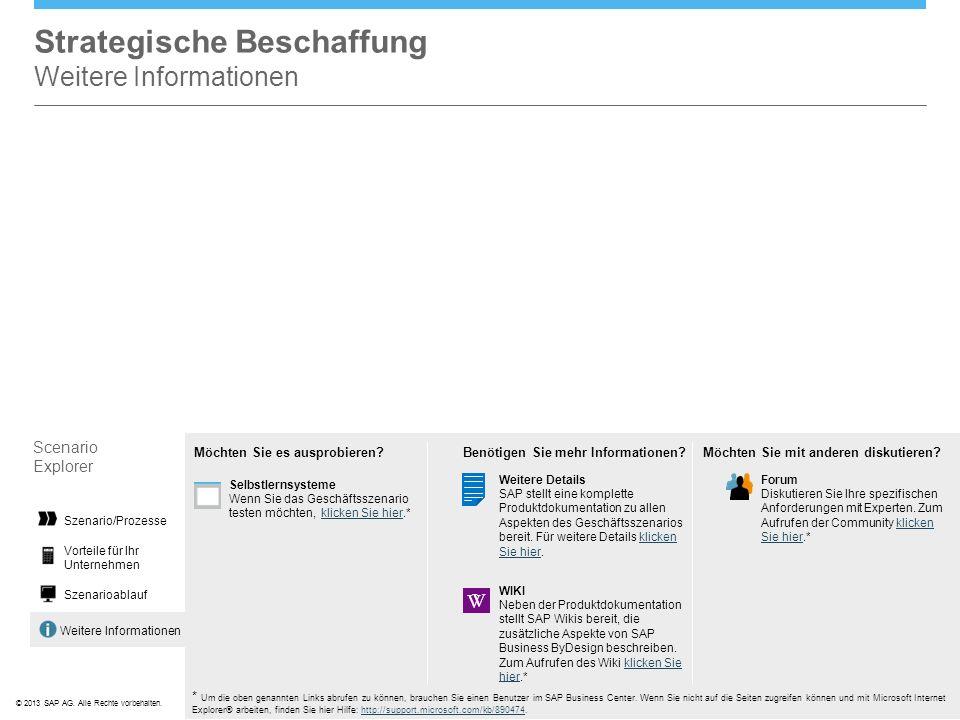 ©© 2013 SAP AG. Alle Rechte vorbehalten. Weitere Informationen Strategische Beschaffung Weitere Informationen Scenario Explorer Vorteile für Ihr Unter