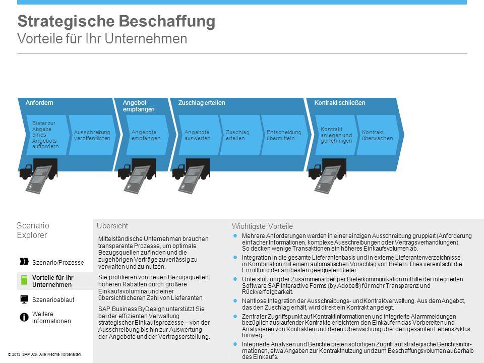 ©© 2013 SAP AG. Alle Rechte vorbehalten. Strategische Beschaffung Vorteile für Ihr Unternehmen Scenario Explorer Übersicht Mittelständische Unternehme