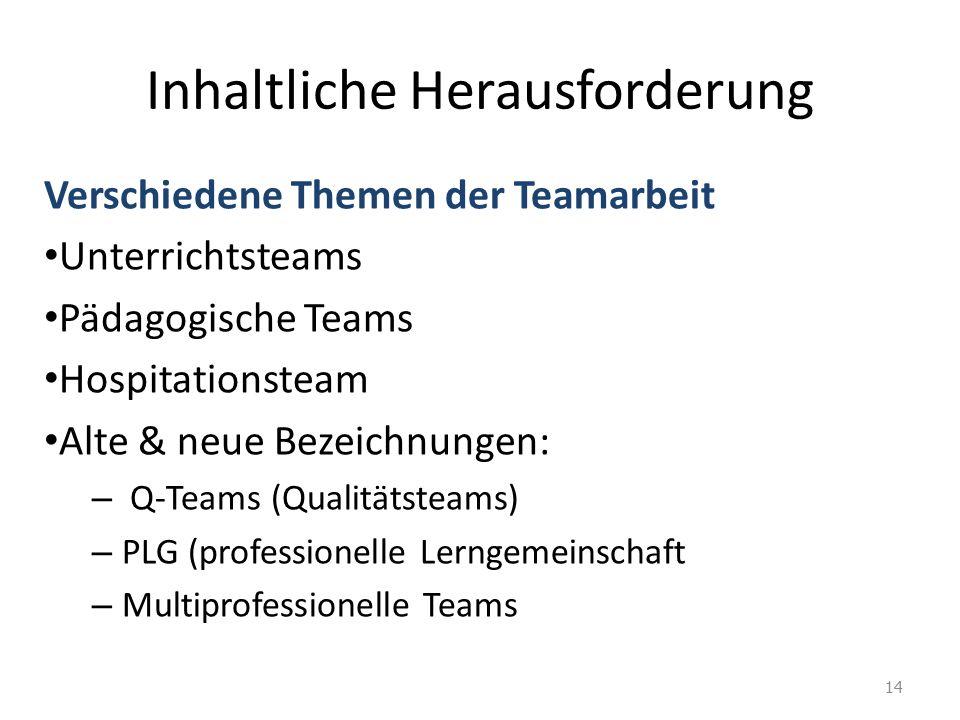 Inhaltliche Herausforderung Verschiedene Themen der Teamarbeit Unterrichtsteams Pädagogische Teams Hospitationsteam Alte & neue Bezeichnungen: – Q-Teams (Qualitätsteams) – PLG (professionelle Lerngemeinschaft – Multiprofessionelle Teams 14
