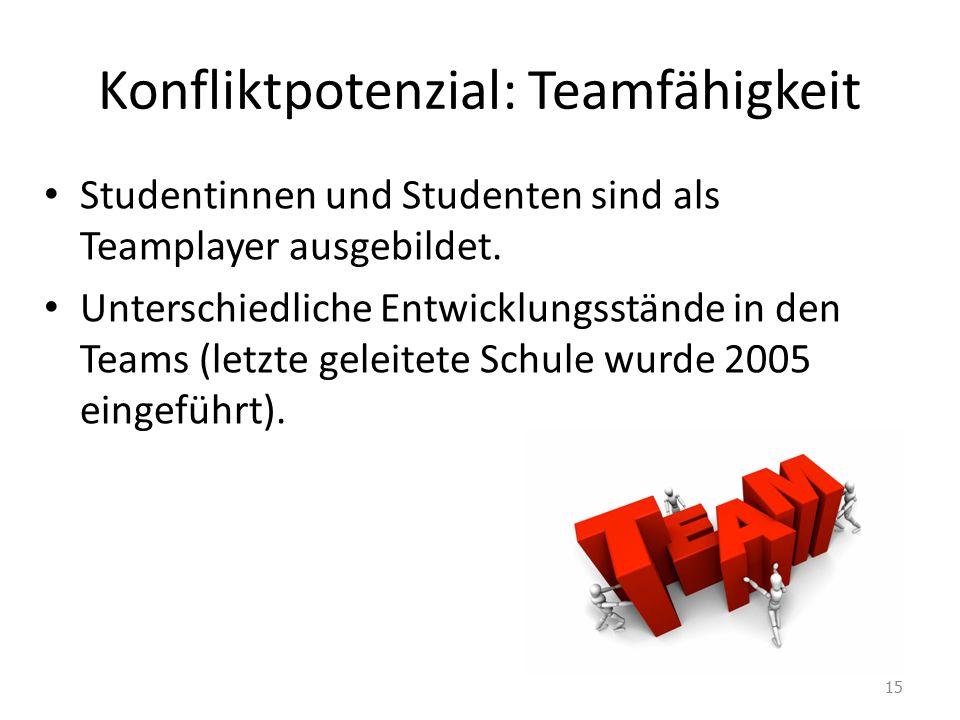 Konfliktpotenzial: Teamfähigkeit Studentinnen und Studenten sind als Teamplayer ausgebildet. Unterschiedliche Entwicklungsstände in den Teams (letzte