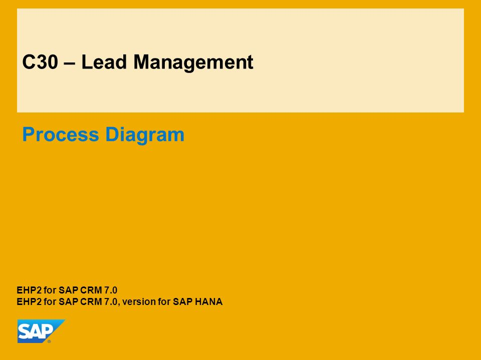 C30 – Lead Management Process Diagram EHP2 for SAP CRM 7.0 EHP2 for SAP CRM 7.0, version for SAP HANA