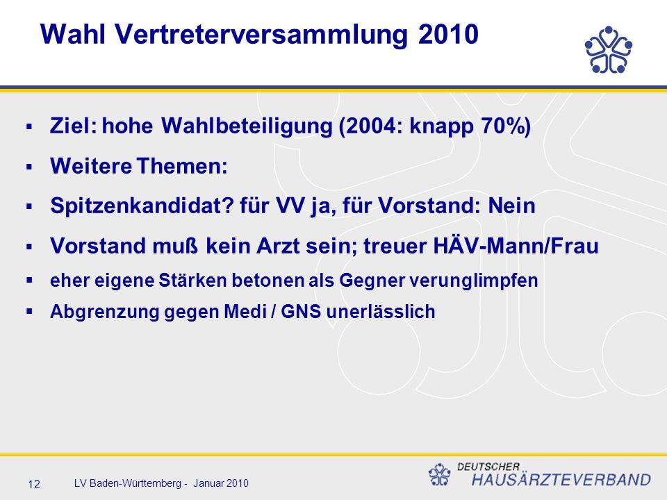 12 LV Baden-Württemberg - Januar 2010 Wahl Vertreterversammlung 2010  Ziel: hohe Wahlbeteiligung (2004: knapp 70%)  Weitere Themen:  Spitzenkandida