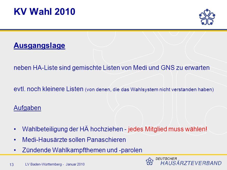 13 LV Baden-Württemberg - Januar 2010 KV Wahl 2010 Ausgangslage neben HA-Liste sind gemischte Listen von Medi und GNS zu erwarten evtl. noch kleinere