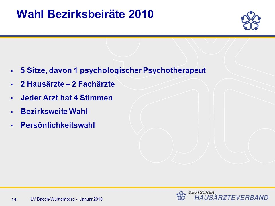 14 LV Baden-Württemberg - Januar 2010 Wahl Bezirksbeiräte 2010  5 Sitze, davon 1 psychologischer Psychotherapeut  2 Hausärzte – 2 Fachärzte  Jeder