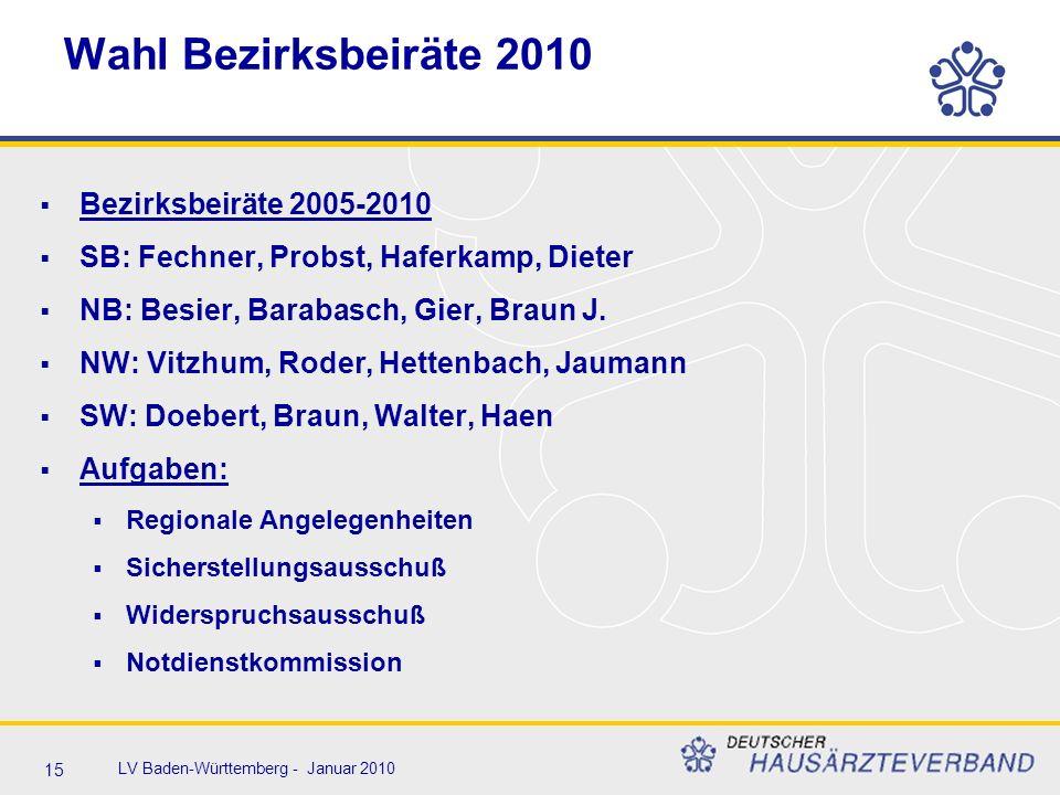 15 LV Baden-Württemberg - Januar 2010 Wahl Bezirksbeiräte 2010  Bezirksbeiräte 2005-2010  SB: Fechner, Probst, Haferkamp, Dieter  NB: Besier, Barab