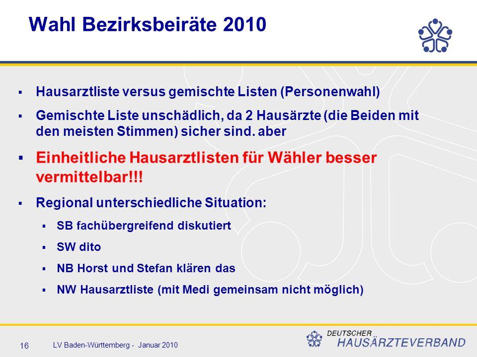 16 LV Baden-Württemberg - Januar 2010 Wahl Bezirksbeiräte 2010  Hausarztliste versus gemischte Listen (Personenwahl)  Gemischte Liste unschädlich, da 2 Hausärzte (die Beiden mit den meisten Stimmen) sicher sind.