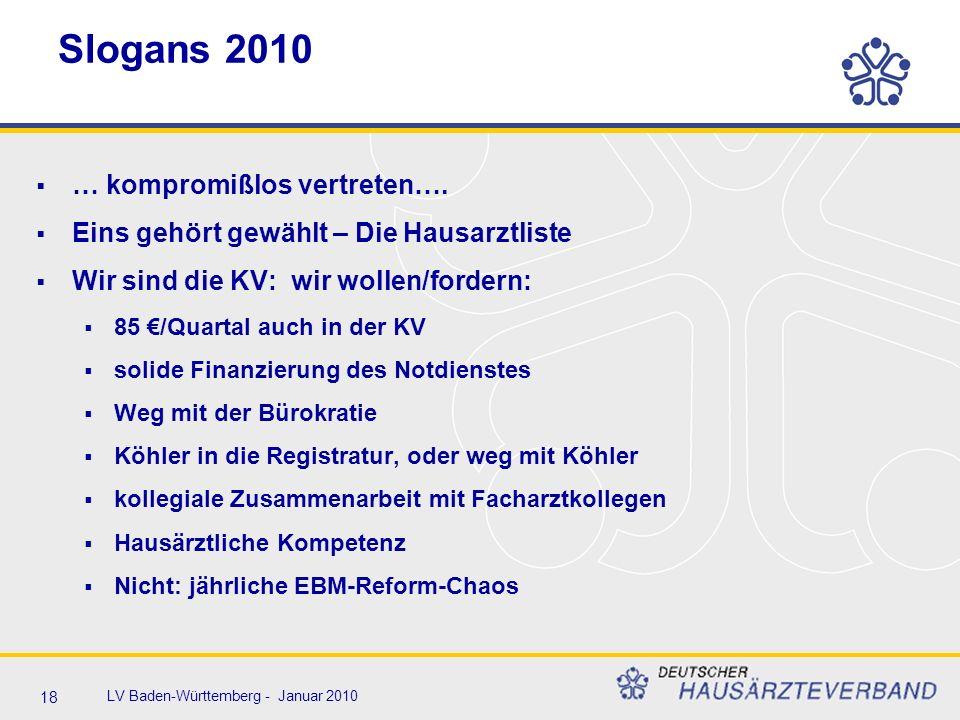 18 LV Baden-Württemberg - Januar 2010 Slogans 2010  … kompromißlos vertreten….  Eins gehört gewählt – Die Hausarztliste  Wir sind die KV: wir wolle