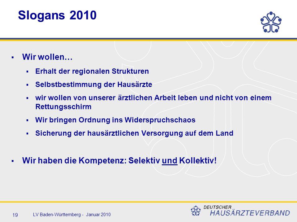 19 LV Baden-Württemberg - Januar 2010 Slogans 2010  Wir wollen…  Erhalt der regionalen Strukturen  Selbstbestimmung der Hausärzte  wir wollen von unserer ärztlichen Arbeit leben und nicht von einem Rettungsschirm  Wir bringen Ordnung ins Widerspruchschaos  Sicherung der hausärztlichen Versorgung auf dem Land  Wir haben die Kompetenz: Selektiv und Kollektiv!