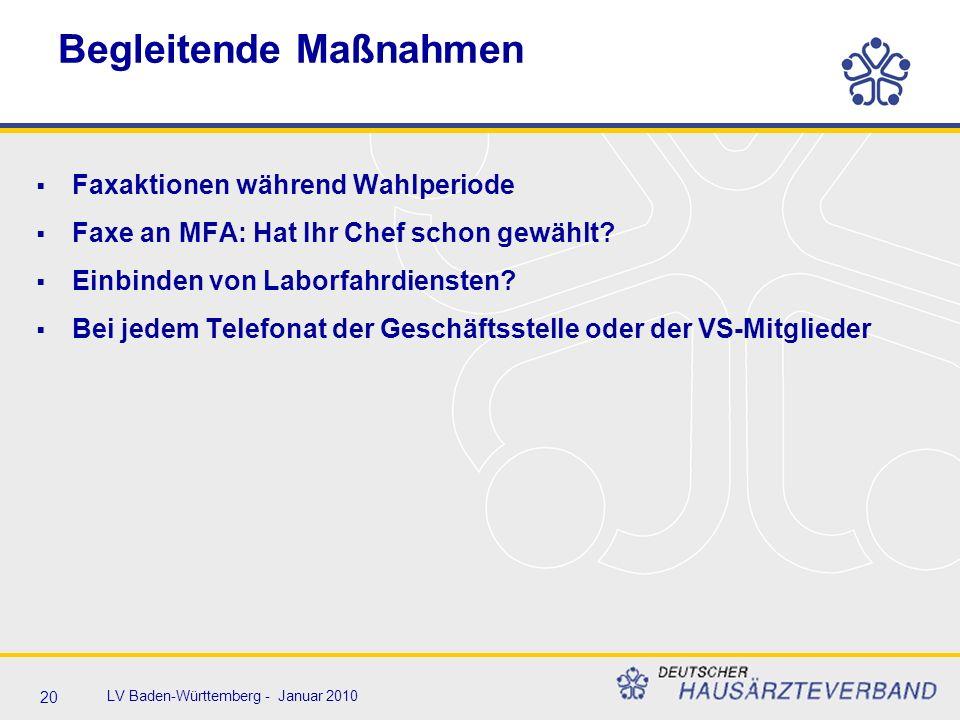 20 LV Baden-Württemberg - Januar 2010 Begleitende Maßnahmen  Faxaktionen während Wahlperiode  Faxe an MFA: Hat Ihr Chef schon gewählt?  Einbinden v