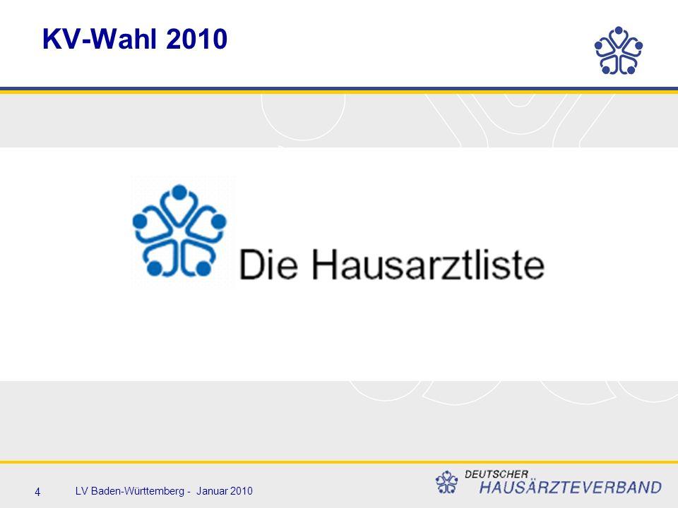 15 LV Baden-Württemberg - Januar 2010 Wahl Bezirksbeiräte 2010  Bezirksbeiräte 2005-2010  SB: Fechner, Probst, Haferkamp, Dieter  NB: Besier, Barabasch, Gier, Braun J.