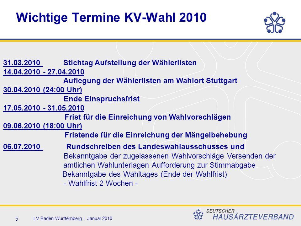 5 LV Baden-Württemberg - Januar 2010 Wichtige Termine KV-Wahl 2010 31.03.2010 Stichtag Aufstellung der Wählerlisten 14.04.2010 - 27.04.2010 Auflegung der Wählerlisten am Wahlort Stuttgart 30.04.2010 (24:00 Uhr) Ende Einspruchsfrist 17.05.2010 - 31.05.2010 Frist für die Einreichung von Wahlvorschlägen 09.06.2010 (18:00 Uhr) Fristende für die Einreichung der Mängelbehebung 06.07.2010 Rundschreiben des Landeswahlausschusses und Bekanntgabe der zugelassenen Wahlvorschläge Versenden der amtlichen Wahlunterlagen Aufforderung zur Stimmabgabe Bekanntgabe des Wahltages (Ende der Wahlfrist) - Wahlfrist 2 Wochen -