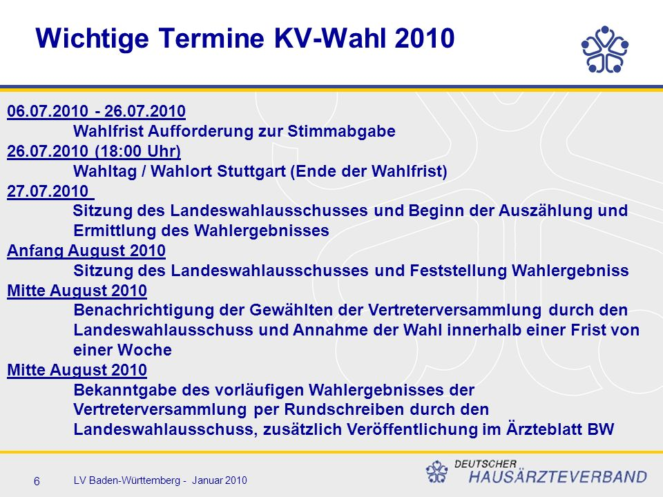 6 LV Baden-Württemberg - Januar 2010 Wichtige Termine KV-Wahl 2010 06.07.2010 - 26.07.2010 Wahlfrist Aufforderung zur Stimmabgabe 26.07.2010 (18:00 Uhr) Wahltag / Wahlort Stuttgart (Ende der Wahlfrist) 27.07.2010 Sitzung des Landeswahlausschusses und Beginn der Auszählung und Ermittlung des Wahlergebnisses Anfang August 2010 Sitzung des Landeswahlausschusses und Feststellung Wahlergebniss Mitte August 2010 Benachrichtigung der Gewählten der Vertreterversammlung durch den Landeswahlausschuss und Annahme der Wahl innerhalb einer Frist von einer Woche Mitte August 2010 Bekanntgabe des vorläufigen Wahlergebnisses der Vertreterversammlung per Rundschreiben durch den Landeswahlausschuss, zusätzlich Veröffentlichung im Ärzteblatt BW