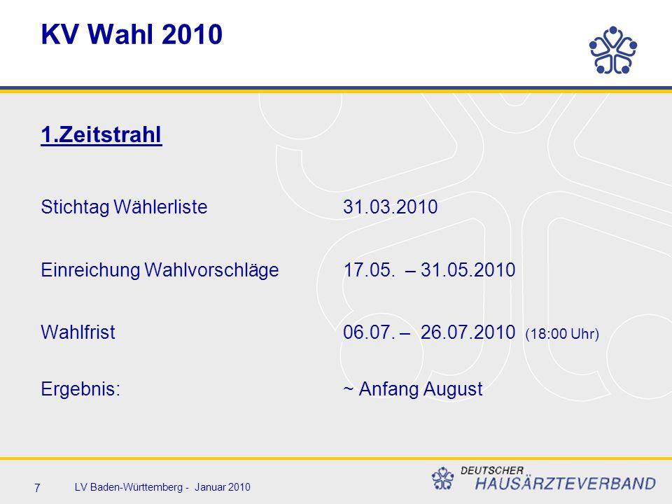 7 LV Baden-Württemberg - Januar 2010 KV Wahl 2010 1.Zeitstrahl Stichtag Wählerliste31.03.2010 Einreichung Wahlvorschläge17.05. – 31.05.2010 Wahlfrist0
