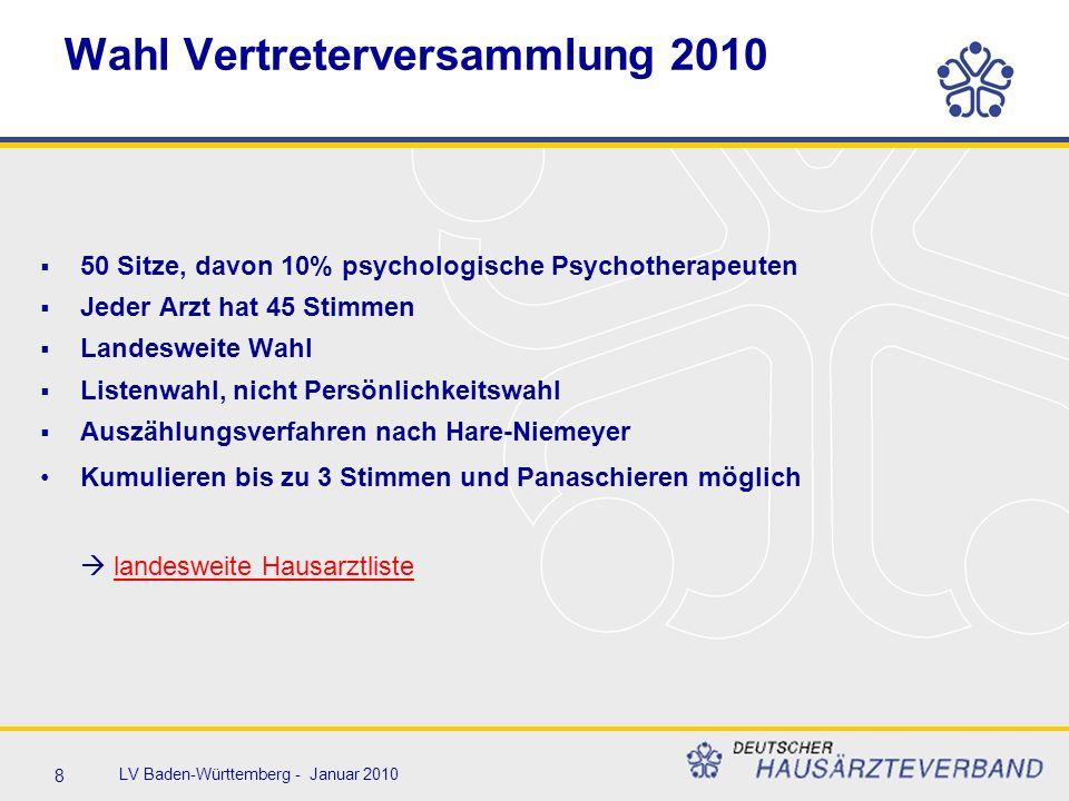 8 LV Baden-Württemberg - Januar 2010 Wahl Vertreterversammlung 2010  50 Sitze, davon 10% psychologische Psychotherapeuten  Jeder Arzt hat 45 Stimmen  Landesweite Wahl  Listenwahl, nicht Persönlichkeitswahl  Auszählungsverfahren nach Hare-Niemeyer Kumulieren bis zu 3 Stimmen und Panaschieren möglich  landesweite Hausarztliste