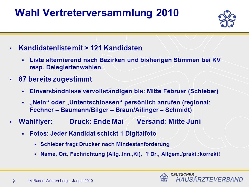 9 LV Baden-Württemberg - Januar 2010 Wahl Vertreterversammlung 2010  Kandidatenliste mit > 121 Kandidaten  Liste alternierend nach Bezirken und bisherigen Stimmen bei KV resp.