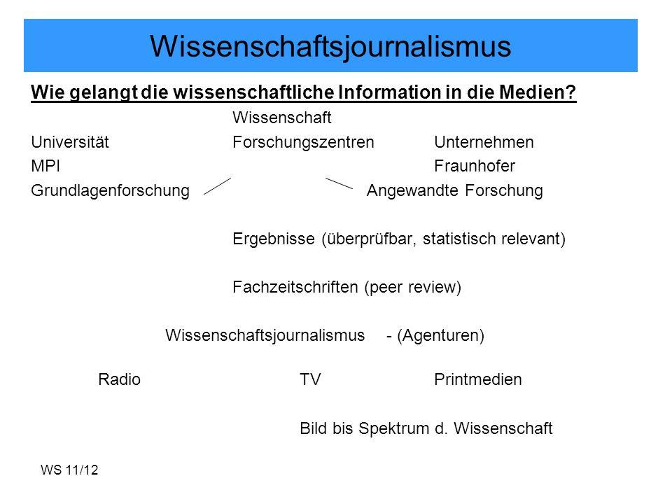 WS 11/12 Wissenschaftsjournalismus Wie gelangt die wissenschaftliche Information in die Medien? Wissenschaft UniversitätForschungszentrenUnternehmen M