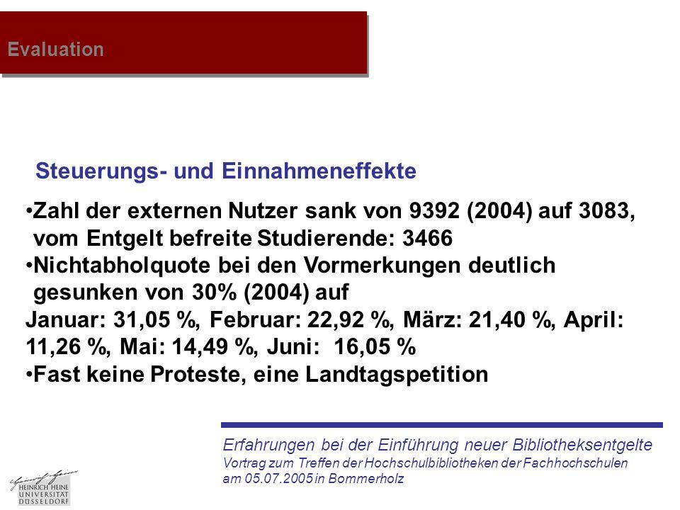 Erfahrungen bei der Einführung neuer Bibliotheksentgelte Vortrag zum Treffen der Hochschulbibliotheken der Fachhochschulen am 05.07.2005 in Bommerholz Evaluation Steuerungs- und Einnahmeneffekte Zahl der externen Nutzer sank von 9392 (2004) auf 3083, vom Entgelt befreite Studierende: 3466 Nichtabholquote bei den Vormerkungen deutlich gesunken von 30% (2004) auf Januar: 31,05 %, Februar: 22,92 %, März: 21,40 %, April: 11,26 %, Mai: 14,49 %, Juni: 16,05 % Fast keine Proteste, eine Landtagspetition