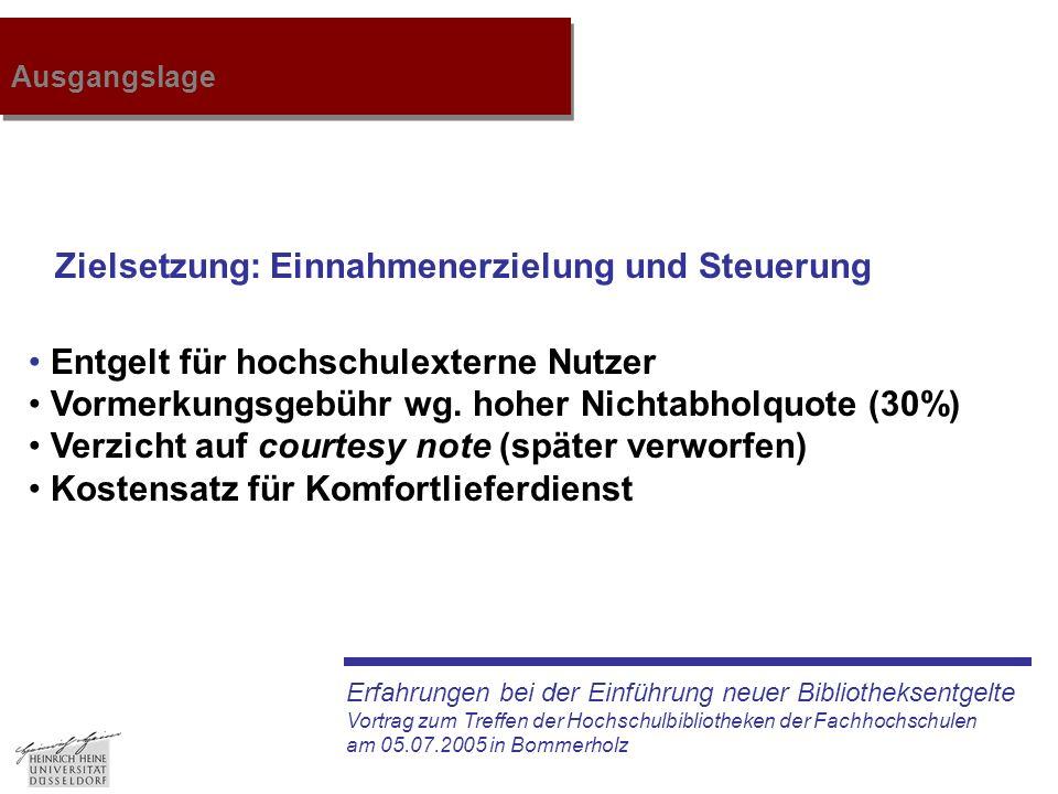 Erfahrungen bei der Einführung neuer Bibliotheksentgelte Vortrag zum Treffen der Hochschulbibliotheken der Fachhochschulen am 05.07.2005 in Bommerholz Ausgangslage Zielsetzung: Einnahmenerzielung und Steuerung Entgelt für hochschulexterne Nutzer Vormerkungsgebühr wg.