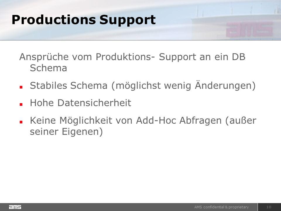 AMS confidential & proprietary 10 Productions Support Ansprüche vom Produktions- Support an ein DB Schema Stabiles Schema (möglichst wenig Änderungen) Hohe Datensicherheit Keine Möglichkeit von Add-Hoc Abfragen (außer seiner Eigenen)