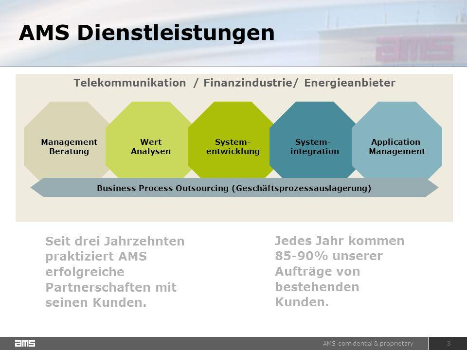AMS confidential & proprietary 3 Telekommunikation / Finanzindustrie/ Energieanbieter Management Beratung Wert Analysen System- entwicklung System- in