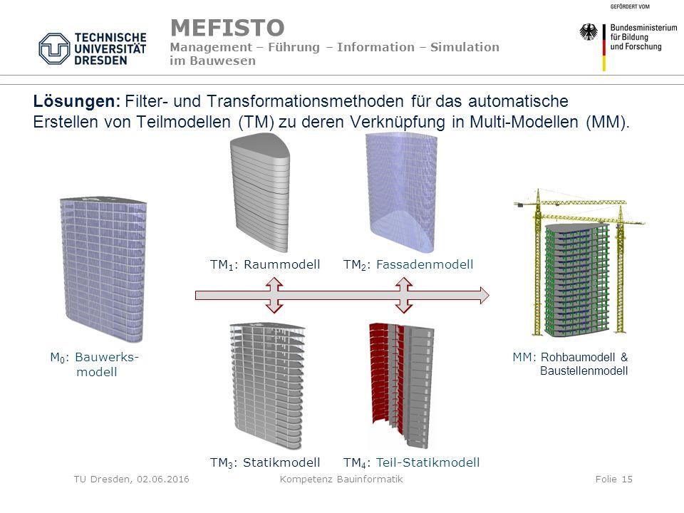M 0 : Bauwerks- modell MM: Rohbaumodell & Baustellenmodell TM 1 : Raummodell TM 3 : StatikmodellTM 4 : Teil-Statikmodell TM 2 : Fassadenmodell MEFISTO Management – Führung – Information – Simulation im Bauwesen Lösungen: Filter- und Transformationsmethoden für das automatische Erstellen von Teilmodellen (TM) zu deren Verknüpfung in Multi-Modellen (MM).