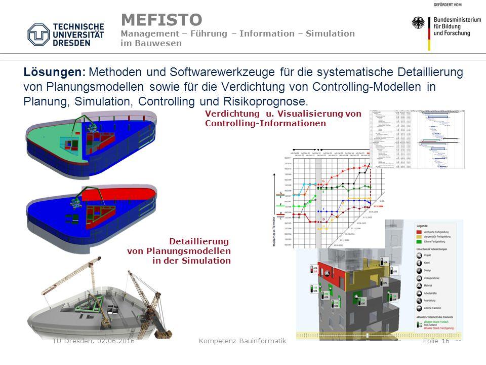 MEFISTO Management – Führung – Information – Simulation im Bauwesen Lösungen: Methoden und Softwarewerkzeuge für die systematische Detaillierung von Planungsmodellen sowie für die Verdichtung von Controlling-Modellen in Planung, Simulation, Controlling und Risikoprognose.