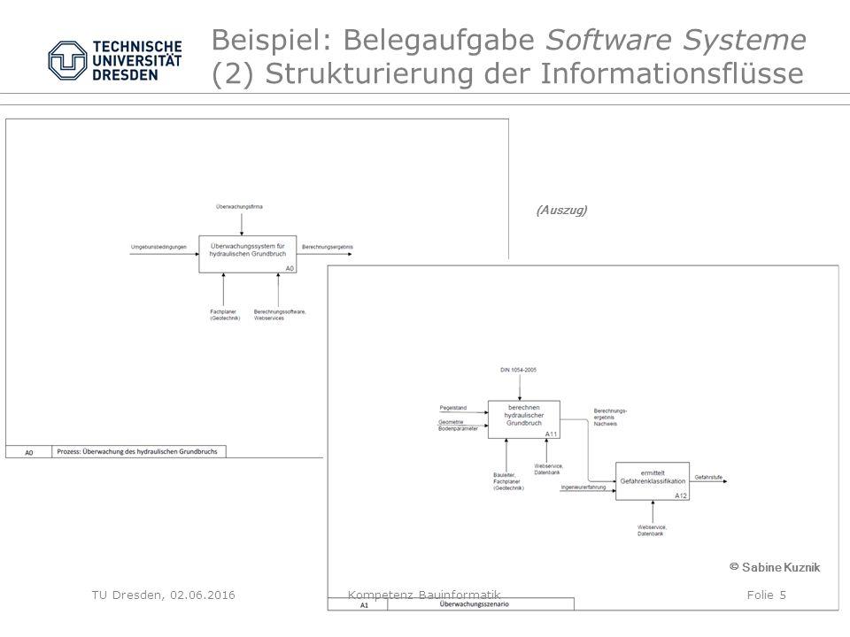 Beispiel: Belegaufgabe Software Systeme (2) Strukturierung der Informationsflüsse TU Dresden, 02.06.2016Kompetenz BauinformatikFolie 5 © Sabine Kuznik (Auszug)