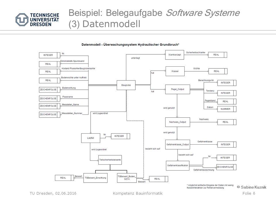 Beispiel: Belegaufgabe Software Systeme (3) Datenmodell © Sabine Kuznik TU Dresden, 02.06.2016Kompetenz BauinformatikFolie 6
