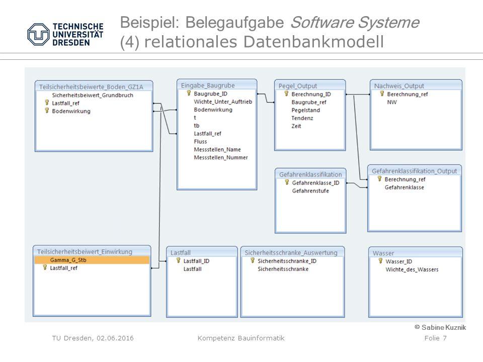 Beispiel: Belegaufgabe Software Systeme (4) relationales Datenbankmodell © Sabine Kuznik TU Dresden, 02.06.2016Kompetenz BauinformatikFolie 7