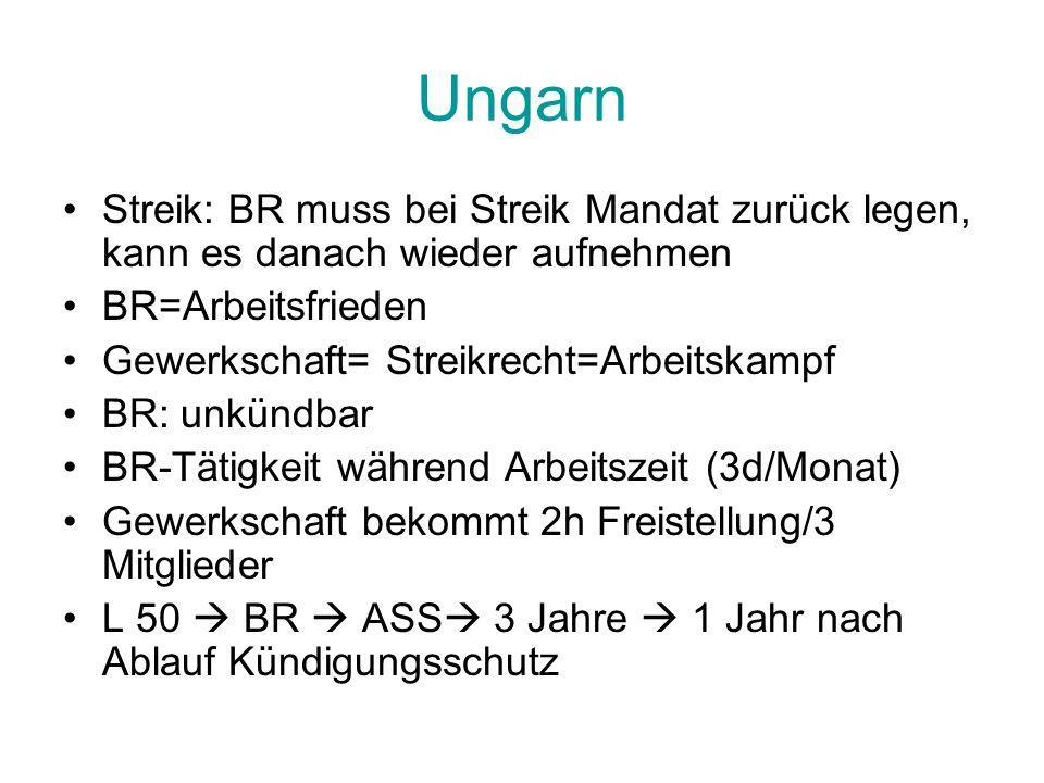 Ungarn Streik: BR muss bei Streik Mandat zurück legen, kann es danach wieder aufnehmen BR=Arbeitsfrieden Gewerkschaft= Streikrecht=Arbeitskampf BR: unkündbar BR-Tätigkeit während Arbeitszeit (3d/Monat) Gewerkschaft bekommt 2h Freistellung/3 Mitglieder L 50  BR  ASS  3 Jahre  1 Jahr nach Ablauf Kündigungsschutz