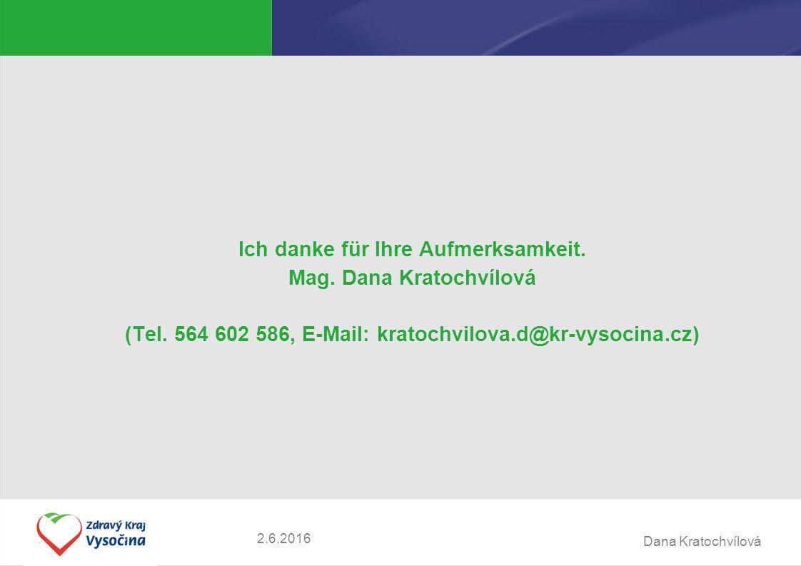 Dana Kratochvílová Ich danke für Ihre Aufmerksamkeit. Mag. Dana Kratochvílová (Tel. 564 602 586, E-Mail: kratochvilova.d@kr-vysocina.cz) 2.6.2016