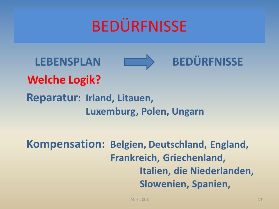 BEDÜRFNISSE LEBENSPLAN BEDÜRFNISSE Welche Logik? Reparatur : Irland, Litauen, Luxemburg, Polen, Ungarn Kompensation: Belgien, Deutschland, England, Fr