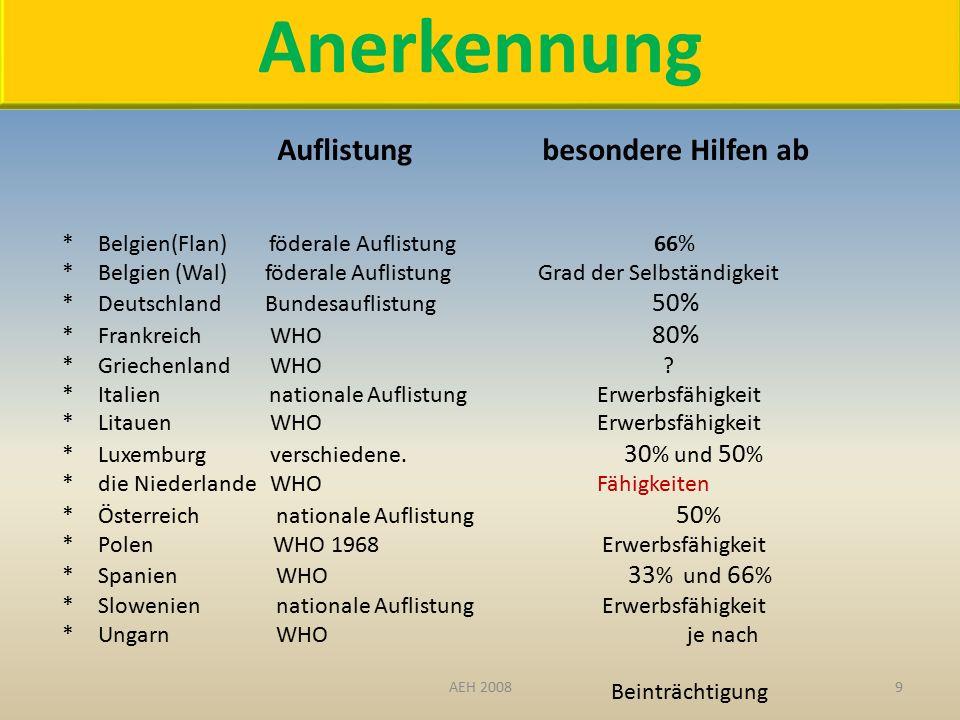 Auflistung besondere Hilfen ab * Belgien(Flan) föderale Auflistung 66% * Belgien (Wal) föderale Auflistung Grad der Selbständigkeit *Deutschland Bundesauflistung 50% *Frankreich WHO 80% *Griechenland WHO .