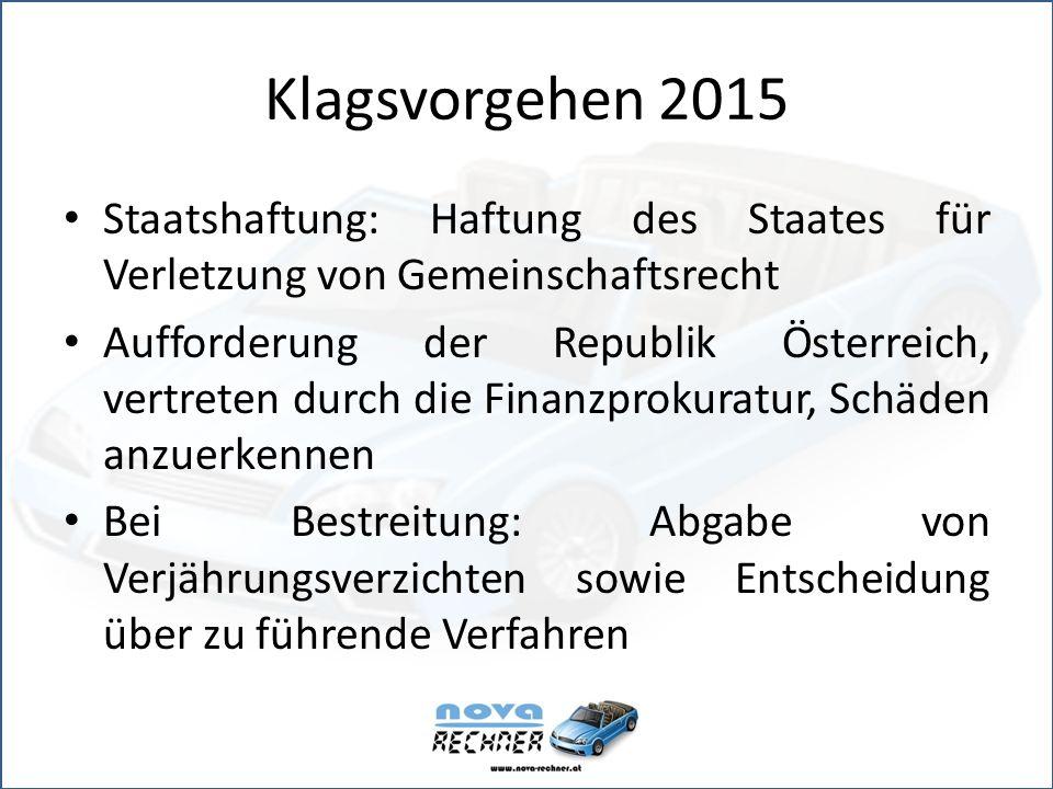 Klagsvorgehen 2015 Staatshaftung: Haftung des Staates für Verletzung von Gemeinschaftsrecht Aufforderung der Republik Österreich, vertreten durch die Finanzprokuratur, Schäden anzuerkennen Bei Bestreitung: Abgabe von Verjährungsverzichten sowie Entscheidung über zu führende Verfahren