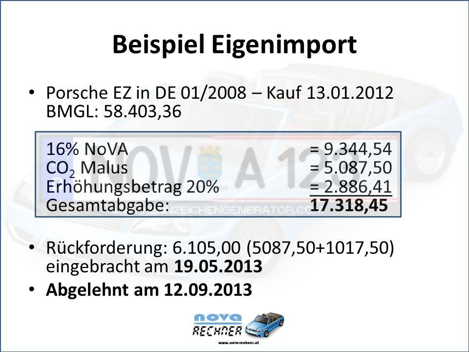 Beispiel Eigenimport Porsche EZ in DE 01/2008 – Kauf 13.01.2012 BMGL: 58.403,36 16% NoVA = 9.344,54 CO 2 Malus = 5.087,50 Erhöhungsbetrag 20% = 2.886,41 Gesamtabgabe: 17.318,45 Rückforderung: 6.105,00 (5087,50+1017,50) eingebracht am 19.05.2013 Abgelehnt am 12.09.2013