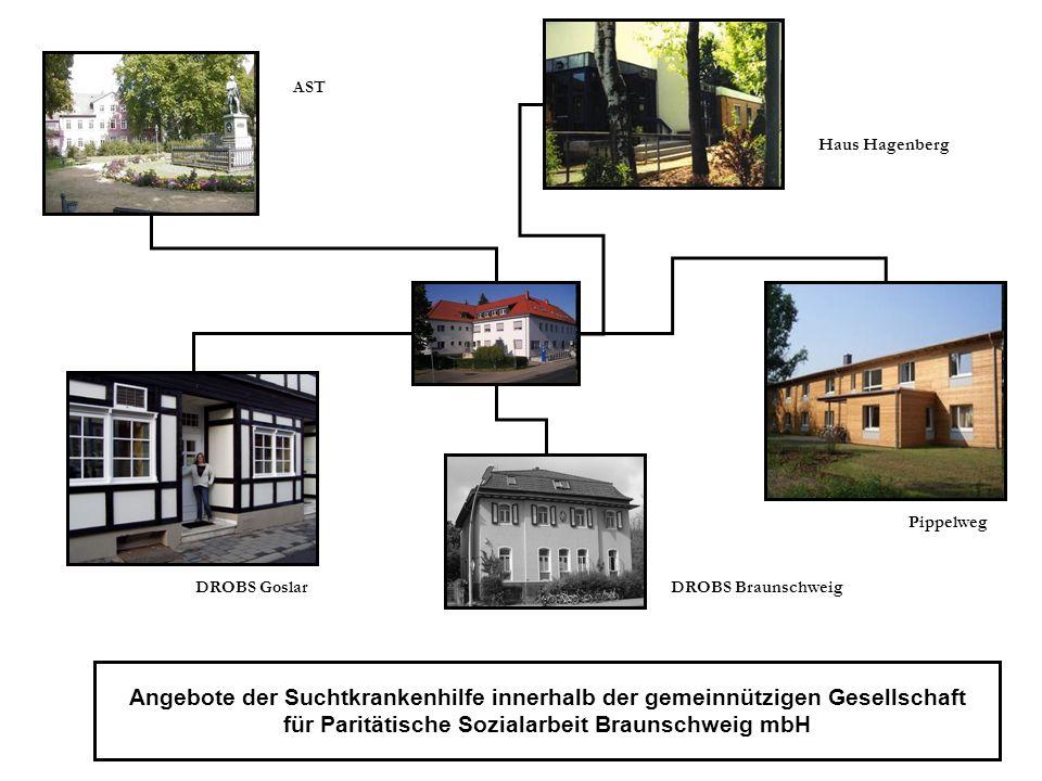 AST Haus Hagenberg Pippelweg DROBS BraunschweigDROBS Goslar Angebote der Suchtkrankenhilfe innerhalb der gemeinnützigen Gesellschaft für Paritätische Sozialarbeit Braunschweig mbH