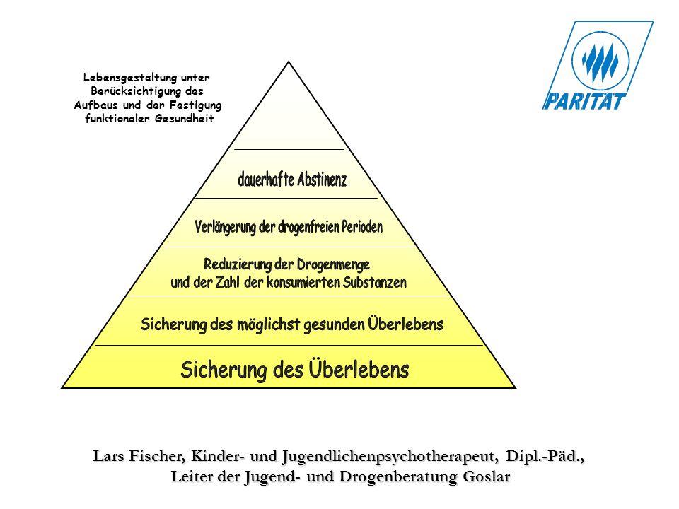 Lars Fischer, Kinder- und Jugendlichenpsychotherapeut, Dipl.-Päd., Leiter der Jugend- und Drogenberatung Goslar Lebensgestaltung unter Berücksichtigung des Aufbaus und der Festigung funktionaler Gesundheit