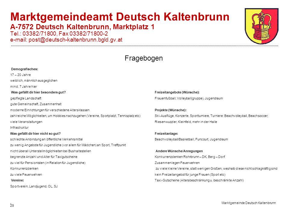 29 Marktgemeinde Deutsch Kaltenbrunn Marktgemeindeamt Deutsch Kaltenbrunn A-7572 Deutsch Kaltenbrunn, Marktplatz 1 Tel.: 03382/71800, Fax 03382/71800-2 e-mail: post@deutsch-kaltenbrunn.bgld.gv.at Fragebogen Demografisches: 17 – 20 Jahre weiblich, männlich ausgeglichen mind.