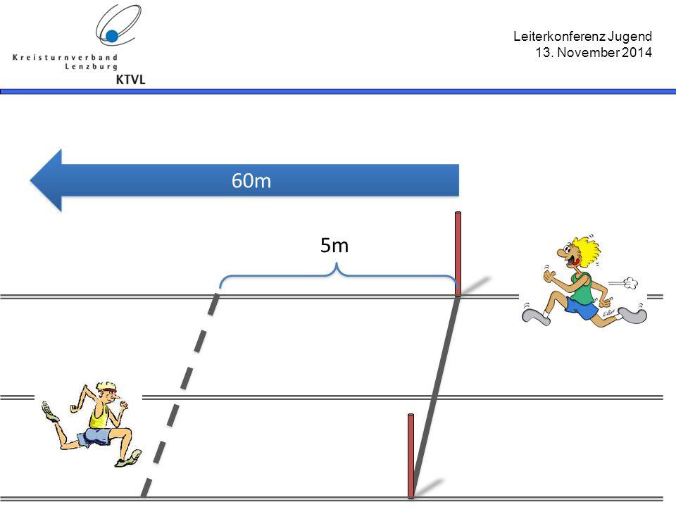 Leiterkonferenz Jugend 13. November 2014 60m 5m