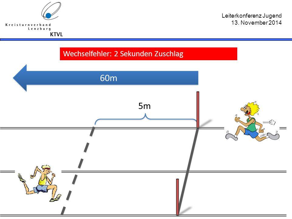Leiterkonferenz Jugend 13. November 2014 5m 60m Wechselfehler: 2 Sekunden Zuschlag
