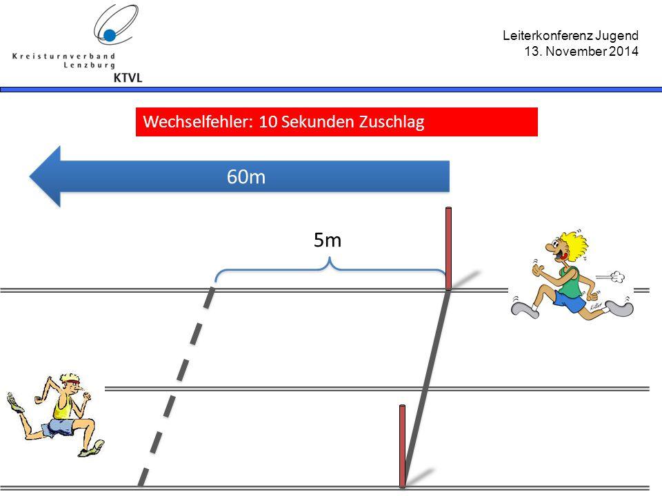 Leiterkonferenz Jugend 13. November 2014 5m 60m Wechselfehler: 10 Sekunden Zuschlag