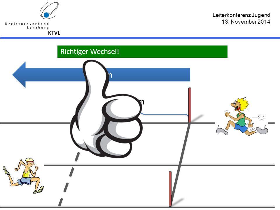 Leiterkonferenz Jugend 13. November 2014 5m 60m Richtiger Wechsel!