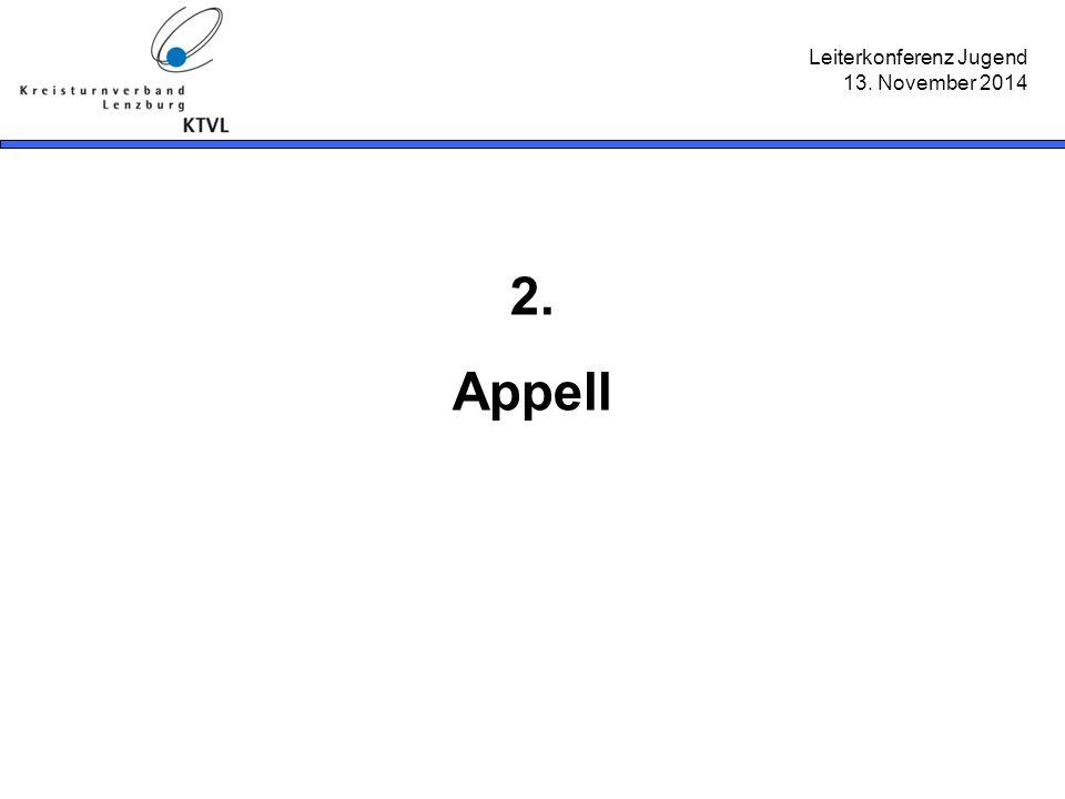 Leiterkonferenz Jugend 13. November 2014 2. Appell