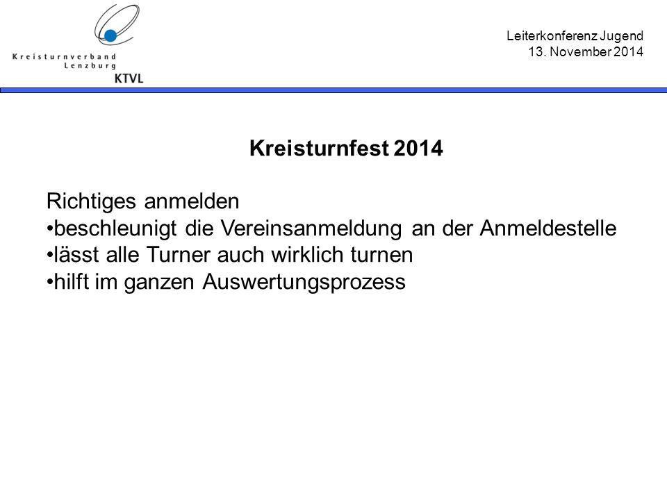 Leiterkonferenz Jugend 13. November 2014 Kreisturnfest 2014 Richtiges anmelden beschleunigt die Vereinsanmeldung an der Anmeldestelle lässt alle Turne